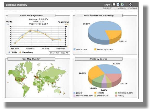 Funciones Nuevas para su Cuenta de Google Analytics