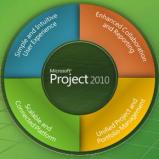 MS Project 2010 Curso completo, Como Trabajar con Recursos, Proyecto y Vistas, Capitulo 2