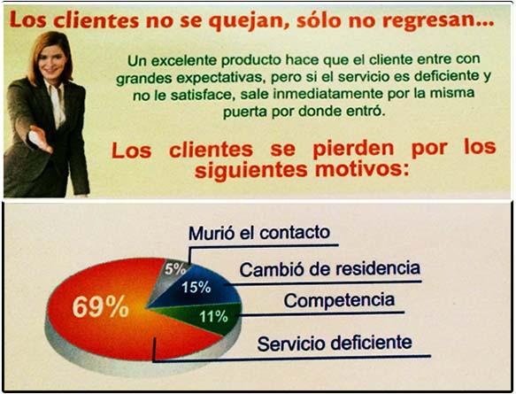 Cómo Debe Ser la Atención y Servicio al Cliente