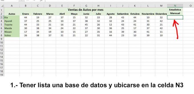 Cómo Crear Mini gráficos en Excel